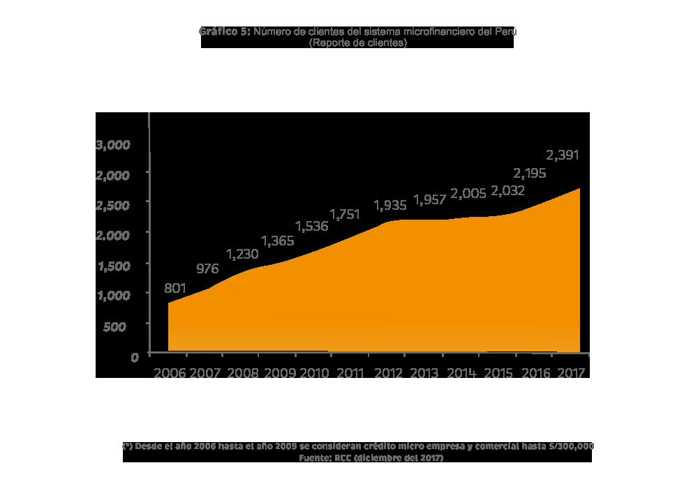 proceso integral de la actividad comercial 2 edicin 2016