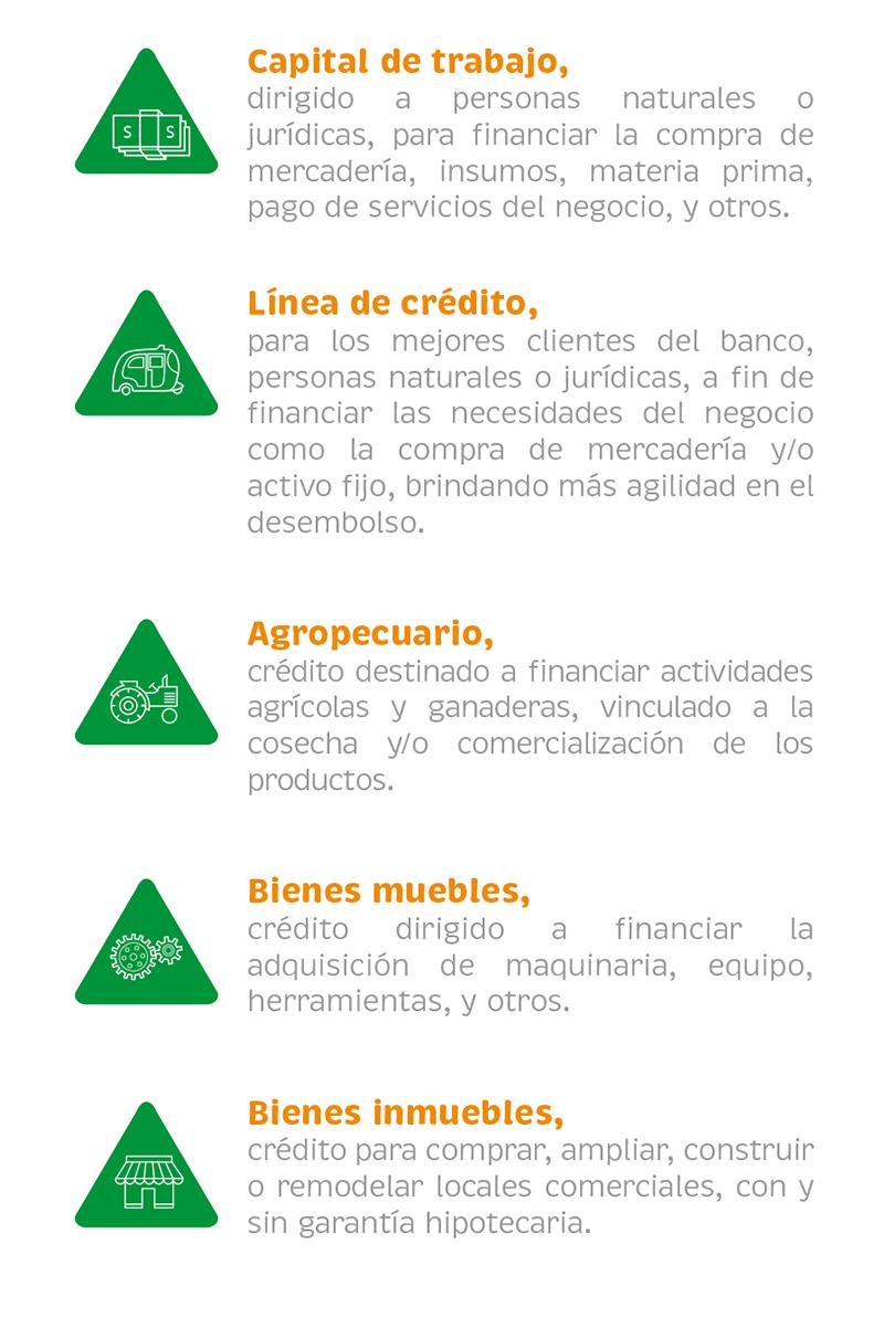 Memoría Anual 2016 - Mibanco e7427438190